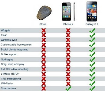 LOL iphone is a stone with touch screen! :D via Go Andriod