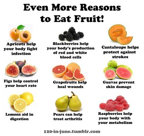 More Reasons to Eat Fruit Pt. 2