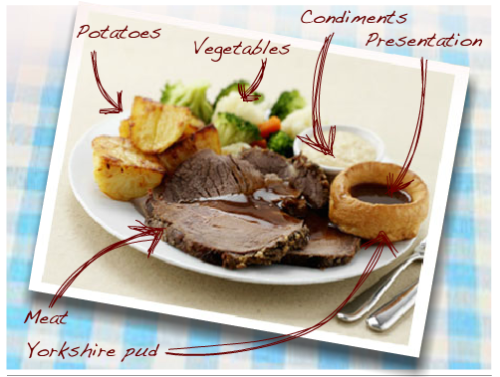 guardian:  How to eat a roast dinner The ideal roast  dinner: roast potatoes, proper veg, gravy in the right places, beef or  pork, and definitely no chicken. How do you eat yours?  This is exactly the way the Sunday roast (which was actually around what I call lunch time) was when one of the co-workers had me over when I student taught in England.  Except there were brussels sprouts.