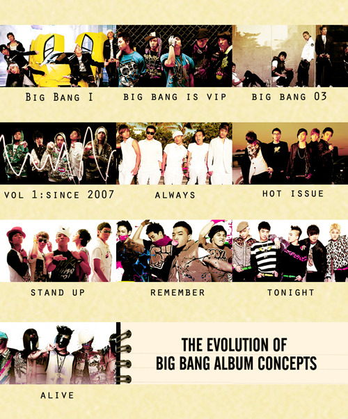 THE BEST OF BIG BANG ALBUMS   ALIVE is the coolest!