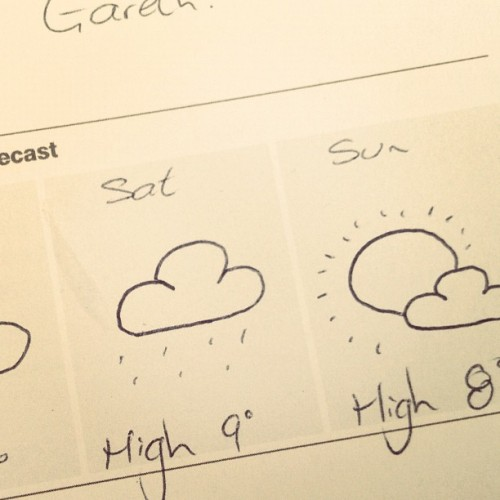 Lo-fi forecast from the G-man #castlemartyr (Taken with instagram)