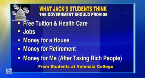 what current college kids think the federal government is supposed to provide them…WTF?!