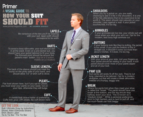thedapperstyle:  How your suit should fit pleasurablerevelation:  What all men should know!