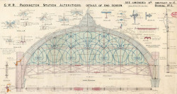 Railway heritage: Archive showcases historic designs via BBC News
