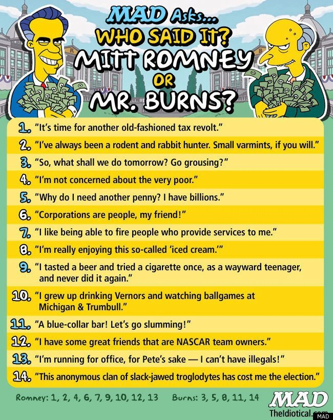 Mitt Romney or Mr. Burns