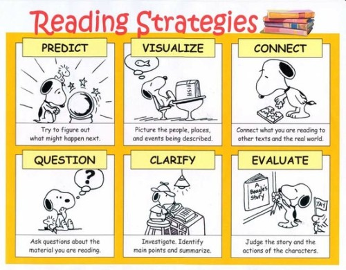 Snoopy teaches reading strategies.