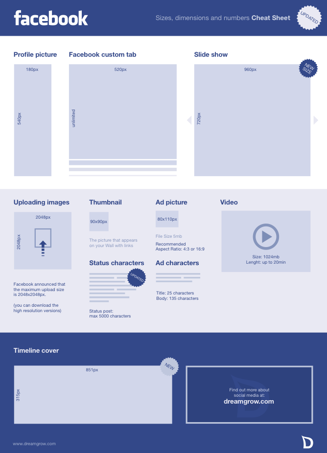 Facebook: Sizes & Dimensions Cheat Sheet