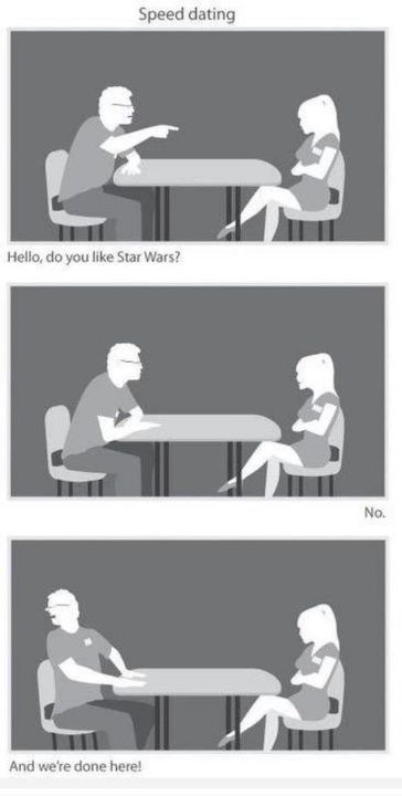 Speed Dating.Very simple..