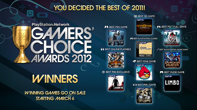 Infamous: Festival of Blood won Best PSN Exclusive at the Gamers' Choice Awards this year! Woo! Other winners: Best PSN Game: Resident Evil 4 Best PSN Game Playable Online: Street Fighter III: Online Edition Best PS3 Full Game: Assassin's Creed: Brotherhood Best Playstation Move Game: Dungeon Hunter: Alliance Best 3D Game: God of War: Origins Collection Best PlayStation Classic: Chrono Trigger Best Mini Game: Angry Birds Best PSP Game: DISSIDIA 012 [duodecim] FINAL FANTASY PlayStation Community Award — Best Indie: LIMBO All of these winning games will be discounted for 30% in the PlayStation Store for normal users, and 50% for those with a PlayStation Plus subscription.