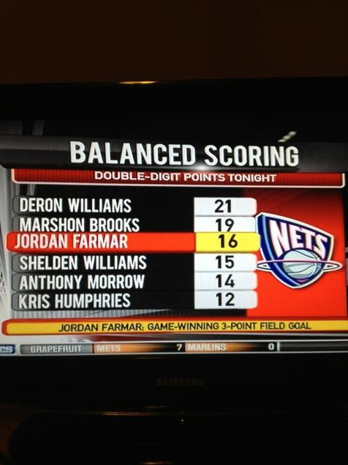 Balanced scoring. F**king perfect. GO NETS!