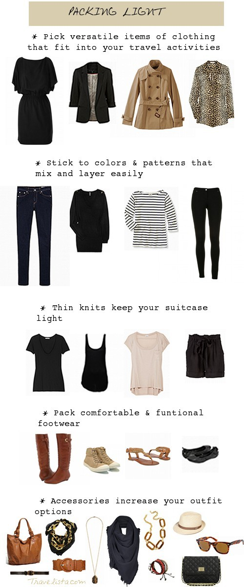 (via » How to pack fashionably, but light From Lindley, with Love | Your Body is Perfect Just the Way It Is)