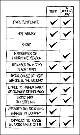 (via xkcd: Compare and Contrast)
