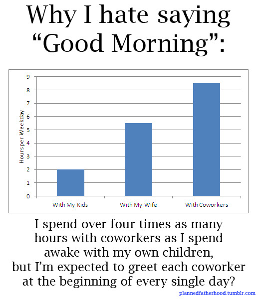 "Why I hate saying ""Good Morning."" -plannedfatherhood  =("