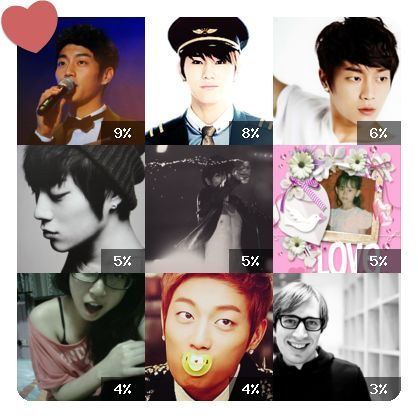 Tumblr Crushes: neitoperhonen seoulbeast beastloving heydooj janghyeonseung queenaozora joker-carpediem dujunie stuckinseoul