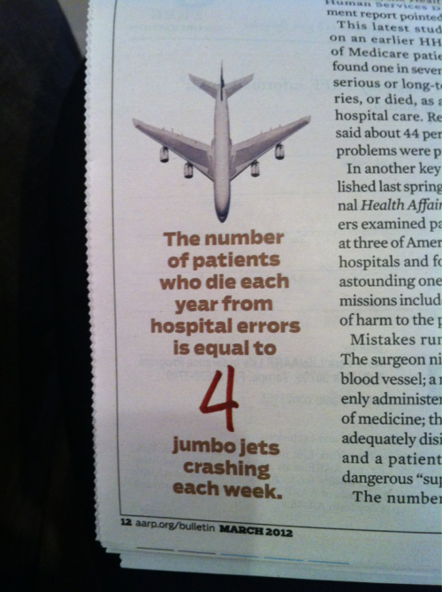 The number of people who die each year from medical errors is equal to 4 jumbo jets crashing EACH WEEK.   Medical errors happen. Healthcare is provided to humans, by humans, and humans are very imperfect creatures. That said, many human errors are preventable. There is no excuse for anything less than 100% compliance when it comes to hand washing. There's no accountability right now for medical errors, and malpractice law suits are NOT a viable option for remedying this culture of substandard care.