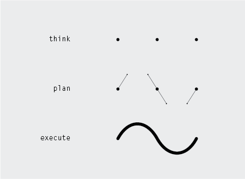 wayayaya:  Think, Plan, Execute shinodddddがvisualgraphicからリブログ: お上手 (via imgTumble)