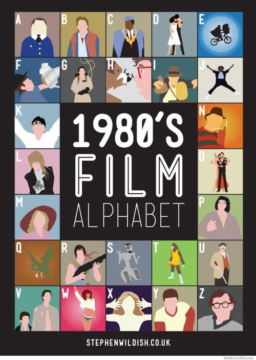(via 1980s Film Alphabet)