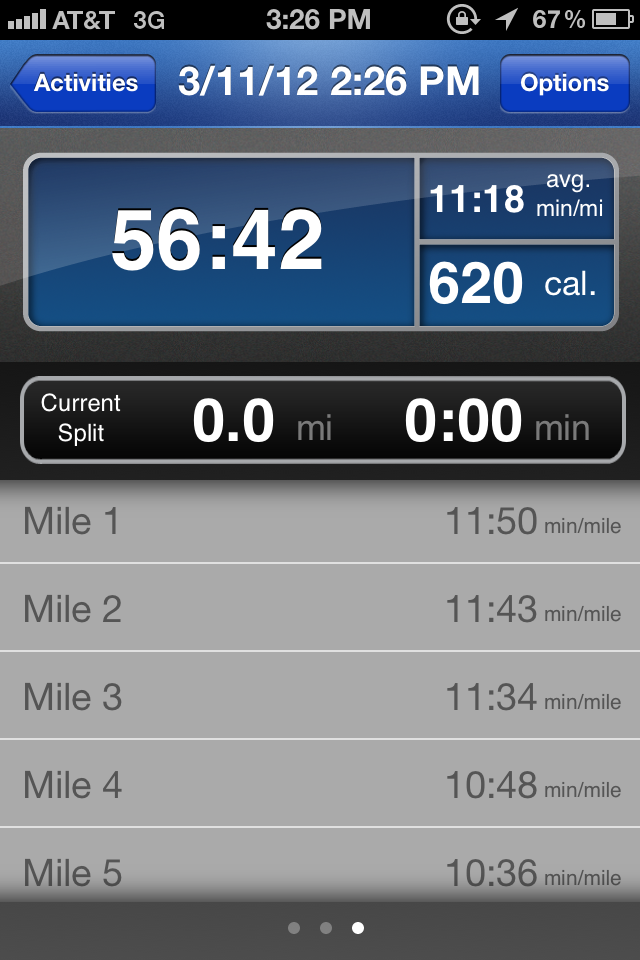 A great long run today! And it was my boyfriend's first time running 5 miles and I'm so proud of him. He even brought up the idea of running the Philly marathon together in November!  It was a bright, sunny and warm afternoon along Kelly Drive. Started later than we wanted (I was being cranky and stubborn all morning) and didn't hydrate enough, so around mile 4 ended up being not fun at all. At one point we tried to get water from a fountain but it was broken — quelle tragedie!  Ended up going 2.75 miles out and then turning around. We saw our friend Jen K running on the trail (twice, actually, since she passed us as we were coming back and then looped back around) and got a nice fun speed boost after seeing her go so fast and strong. Managed to run negative splits again, but realize now that the data recorded wasn't accurate. Several times the Run Keeper app glitched and said I was either standing still or running at a 15 or 17 minutes/mile pace…when I was actually going pretty fast. The recorded time (averaged 11:18!!) was still pretty good, but I know I ran faster than it said. What GPS watches/gadgets/apps do you like? Any alternatives you'd recommend? I love the ability to record on my phone and then review on the website.