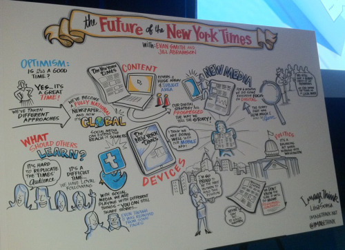 nytsxsw:  capitalnewyork:  futurejournalismproject:  An Illustrated Future of the New York Times ImageThink put together this very nice illustration for a talk given by the New York Times' Jill Abramson's talk at SXSW about the newspaper's future. Select to embiggen.  The embiggening is key.  Love this. — Jenna Wortham  I watched this being drawn yesterday. Amazing. -Shane