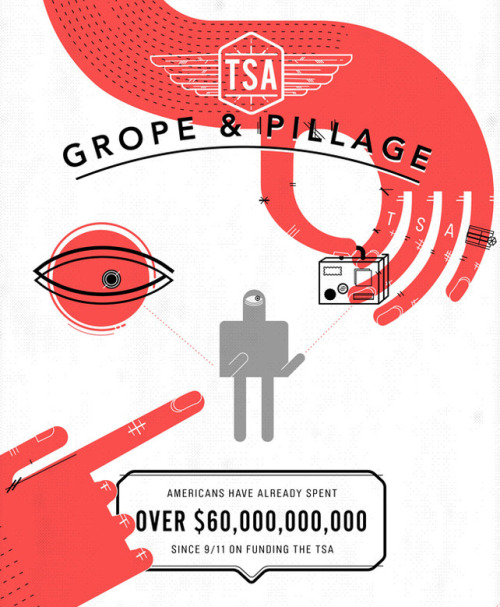 The TSA's Insane Budget And Woeful Track Record