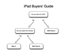 "Hehe! Buyers Guide - ""Should you buy the new iPad?""  (via Macgasm)"