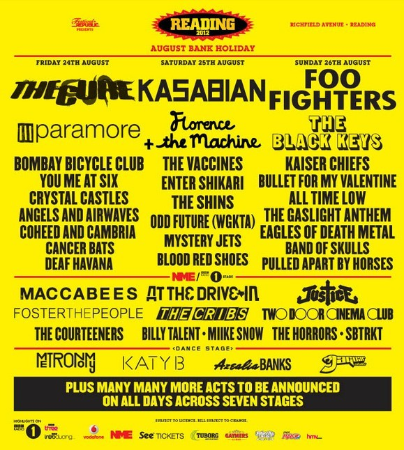The line up for the 2012 Reading and Leeds festival has been announced! Bands like Paramore, You Me At Six, All Time Low and Foo Fighters will be gracing the stage across the 3 day festival, which will take place from Friday August 24th until Sunday August 26th. Tickets are on sale now!