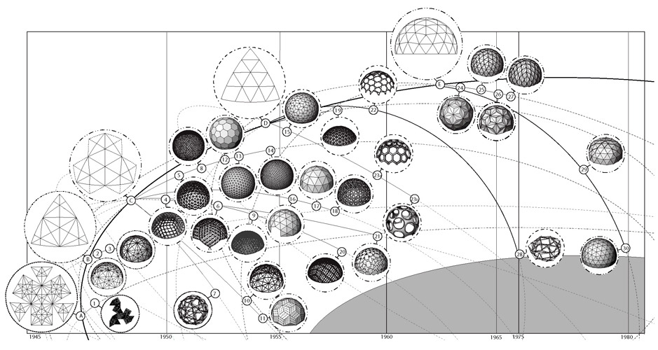 From Spheres to Atmospheres: R. Buckminster Fuller's Spherical Atlas (1944-1980)