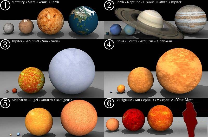 geekfeed:  to put things into perspective  画