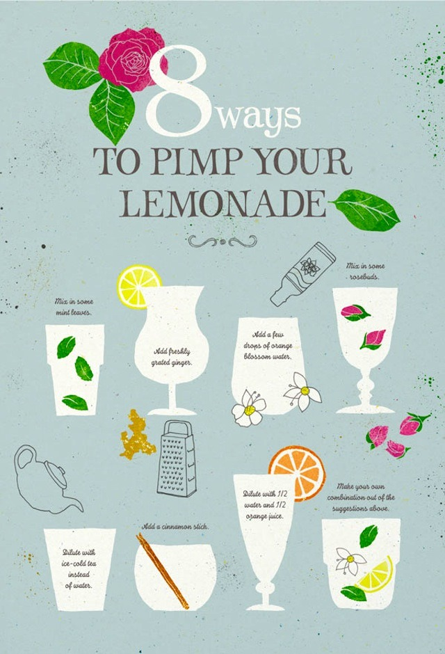 katierossward:  (via Oh the lovely things: DIY Lemonade 8 Ways to Pimp It)