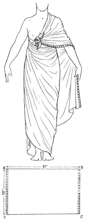 merelygifted:  Ever wondered how an Ancient Egyptian wore her sari? Wonder no longer, Gentle Tumblr.  (via Ahmes-Nefertari)