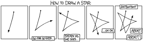 "dpaf:  ""Screw these 36-degree angles. I'm converting to Judaism."" by xkcd"