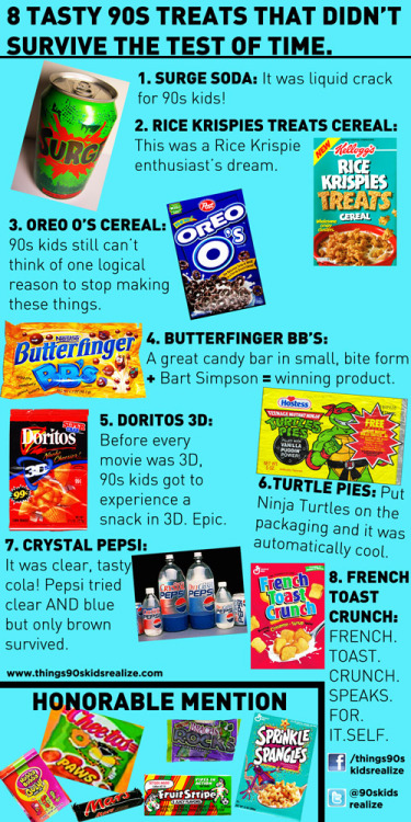 8 Tasty 90s Treats That Didn't Survive The Test Of Time. — www.things90skidsrealize.com