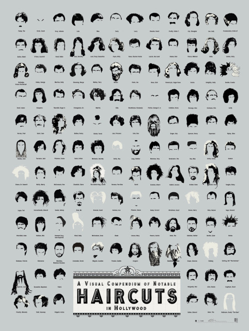 "rawbdz:  ""Notable Hairstyles in Hollywood"" by Pop Chart Lab"
