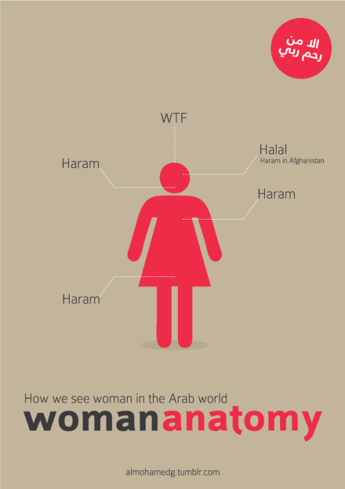 almohamedg:  Woman Anatomy How we see woman in Arab worldBy: Mohamed Mousa