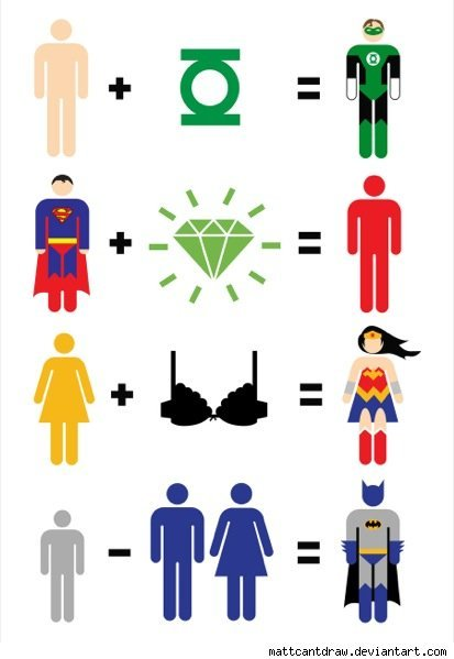 dcu:  Now THESE are math equations I can get behind!