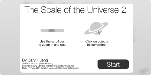 gjmueller:  The Scale of the Universe - Interactive   Flash Animation Credit & Copyright: Cary & Michael Huang  I found this scale of the universe on one of my favorite websites the other day and thought both the science and math departments would enjoy it.  The link is to an interactive program that lets you zoom in and out in powers of ten and see the scale of the universe from the large (the visible universe) to the small (quantum foam).  The program is a lot of fun and very interactive.   via APUSMonty