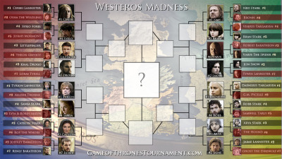 whatwouldrobbstarkwear:  whatwouldkhaleesiwear:  Fan favorite tournament! Everyone