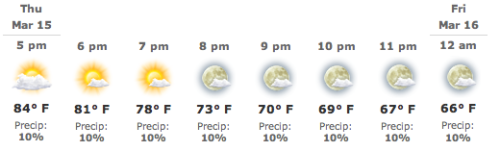 Looks like it's going to be the perfect night to get drunk on a patio of a bar in Richmond and watch the Rams wreak some havoc.