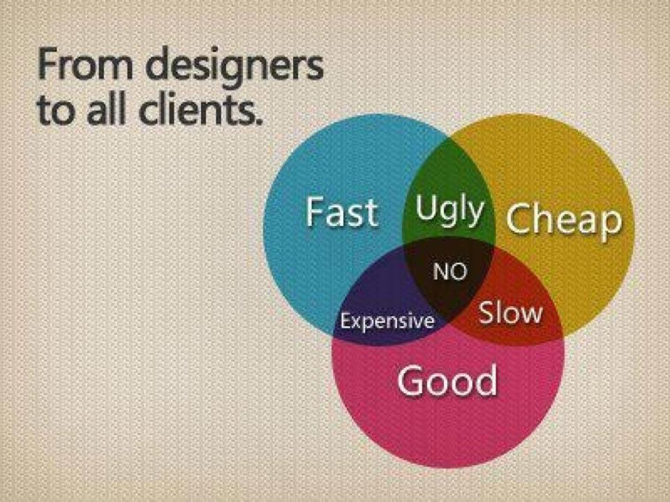 How it Is,From Designers To All Clients.