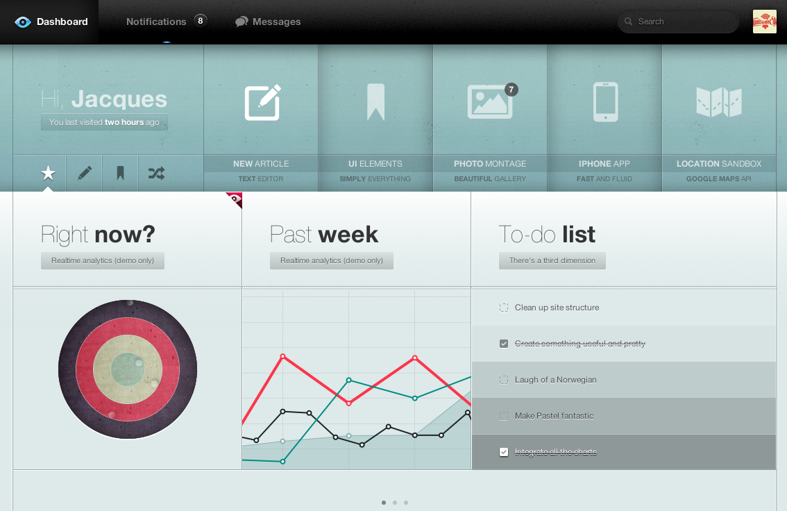 Really great dashboard UI design and coding. Check this site out. It's super amazing great awesome cool