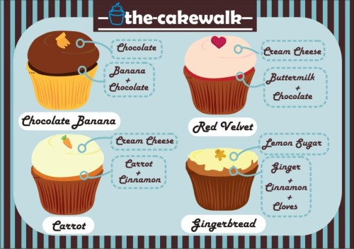 The Cakewalk Get a heavenly delicious cupcakes ;) twitter : @the_cakewalk