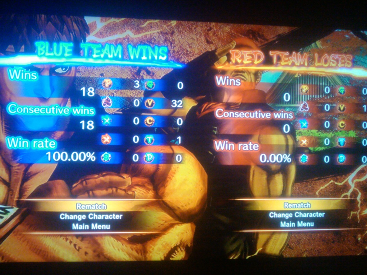 bodied our family friend's son 18-0 in street fighter x tekken. HILARIOUS.