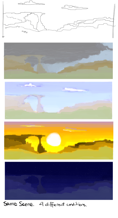 Some Scenery Practice in Pchat
