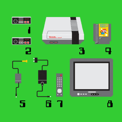 it8bit:  8-Bits Created by Matt Cowan
