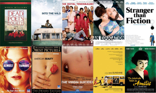10 films that made me who I am today This isn't the complete list, but most of these fed my existential crisis at a time when I looked to motion pictures to make sense of this life. It was a dark time and all I did was download and watch films that had similar themes and characters I felt empathy with. I can't say they did me harm, but they did make me, for a period of time, lose my grasp of reality, of what I had, and made me want to do radical decisions my parents would have gone berserk about. A lot of my friends in real life don't have any idea of this phase because it was all in my head. But it's all right now. We take the good times with the worst.