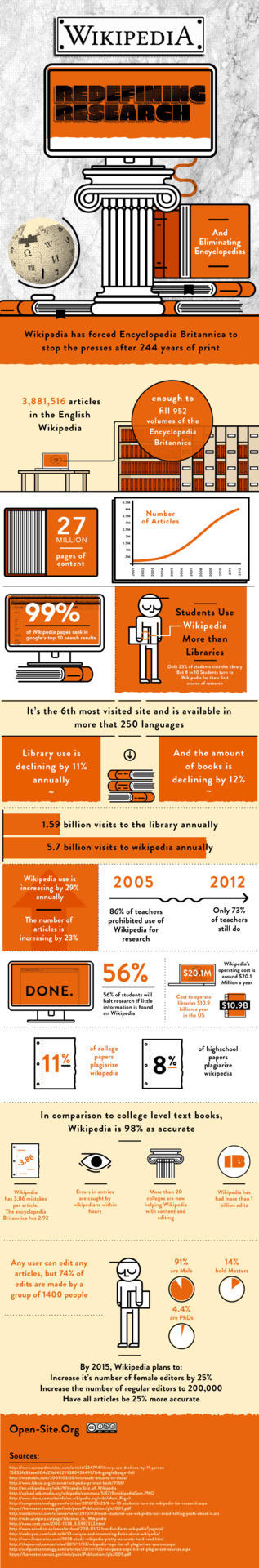 Wikipedia: Redefining Research [infographic]