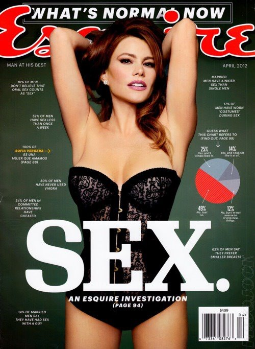 Sofia Vergara on Esquire cover. HOTT.