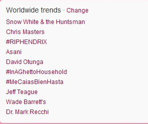 SWATH TRENDING WORLDWIDE!!!