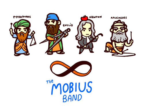 The Mobius 'band'