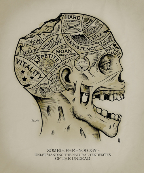 "fuckyeahpsychedelics:  ""Zombie Phrenology"" by Andy Pitts"